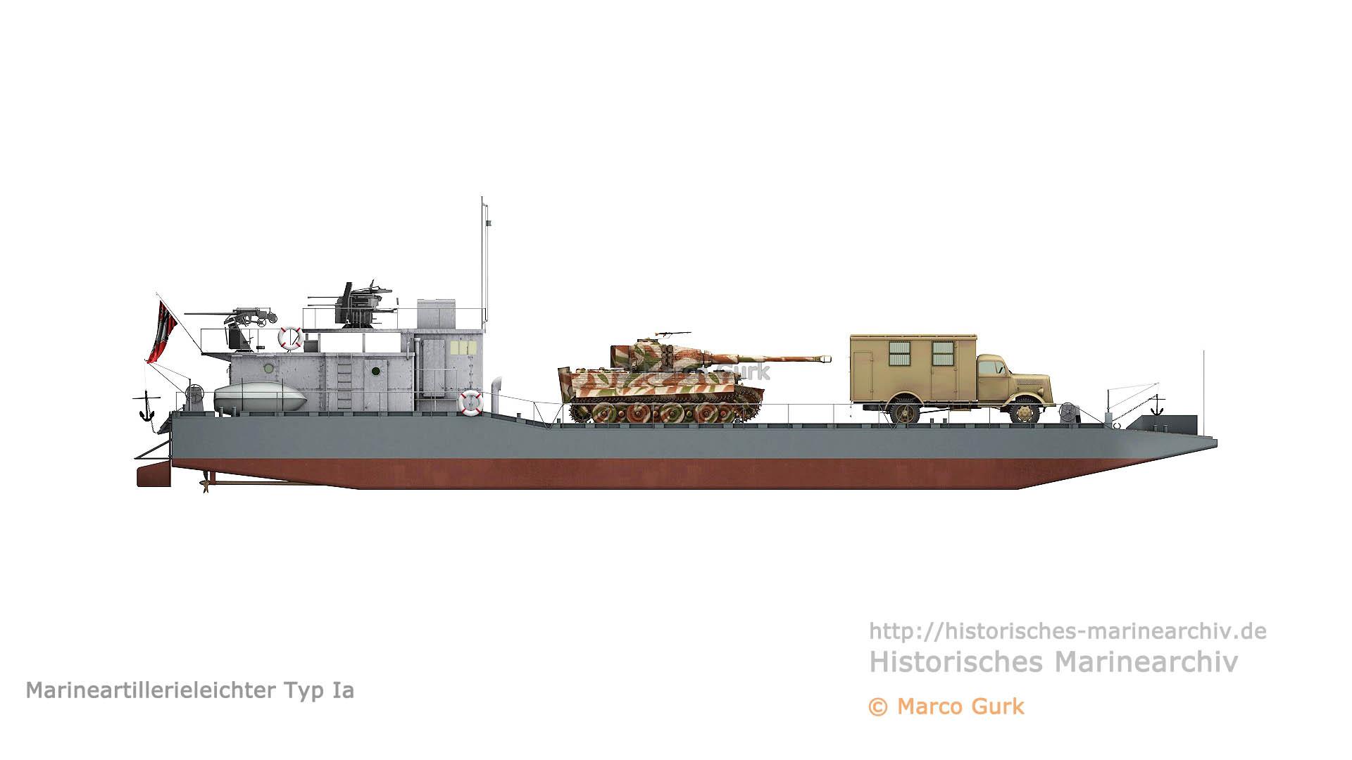 https://www.historisches-marinearchiv.de/ablage/grafiken/gurk/MAL/MAL_TYP_Ia_seite_Transport.jpg