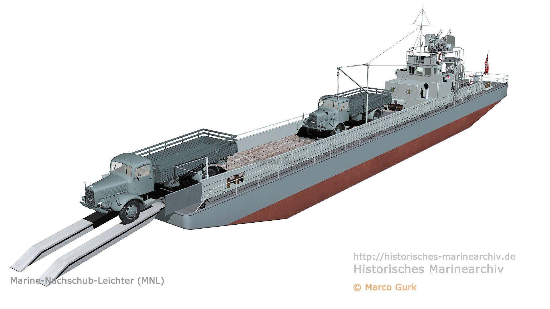 https://www.historisches-marinearchiv.de/ablage/grafiken/gurk/MNL/MNL-Typ-I-svvorn1.jpg